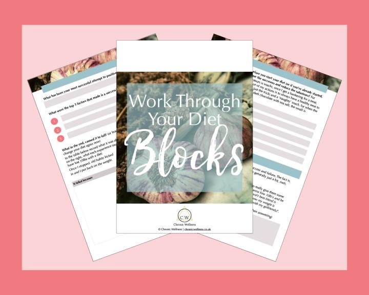 Diet Blocks Coaching Worksheet